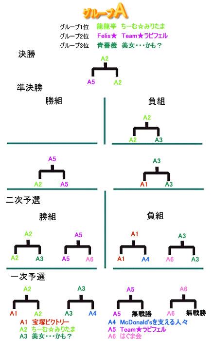 グループA.jpg