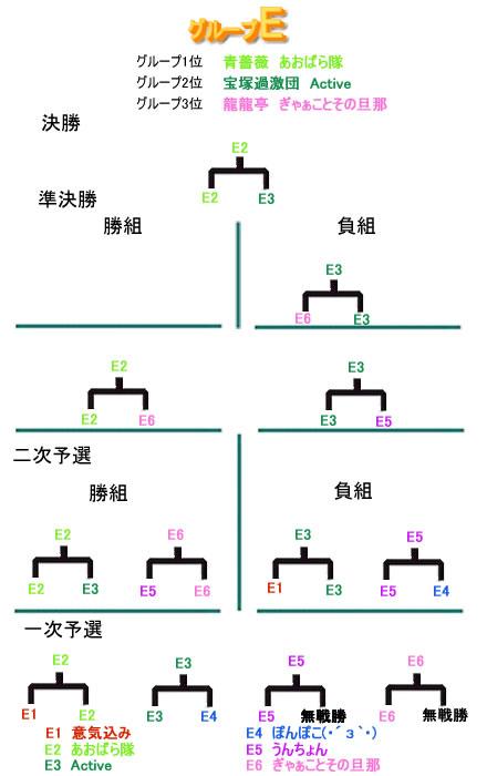 グループE.jpg
