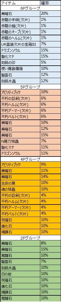 トレジャーコレクション表.jpg