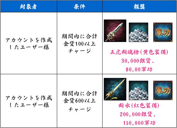 PLAYGOM_キャンペーンページ3.png