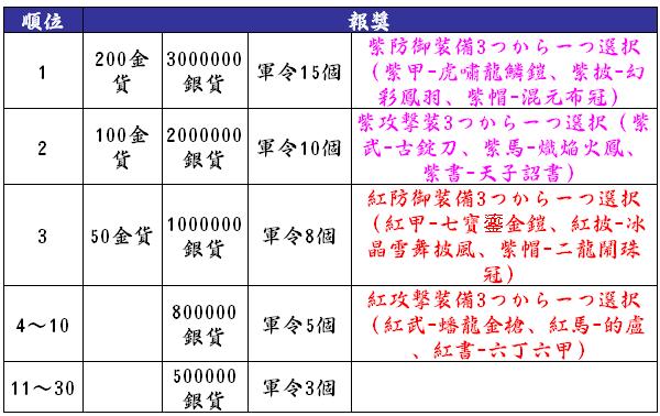 徴収ランキング報奨2013②.png