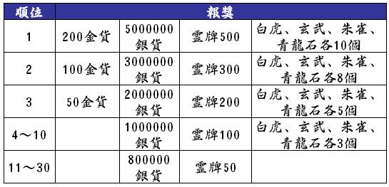 徴収ランキング報奨2013.png