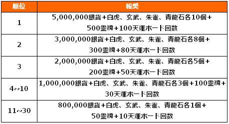徴収ランキング報奨_s1~s6.png