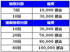 徴収報奨.png