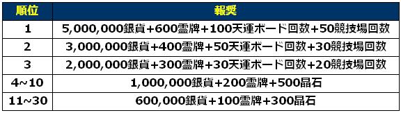 掘削ランキング_特別報奨.png