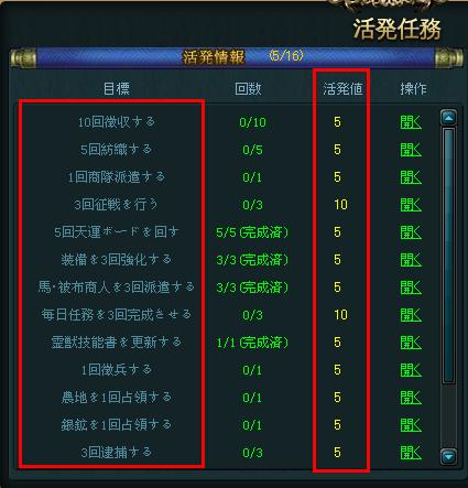 活発任務画面.png