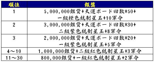 競技場ランク_修正.png