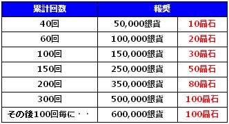 累計徴収報奨.png