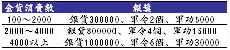 金貨ランキング①.png