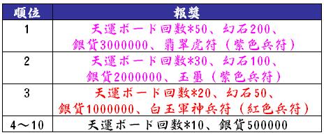金貨ランキング②.png