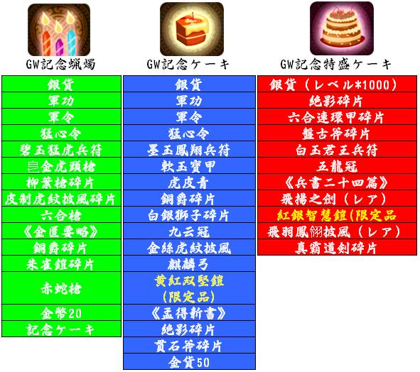 s7限定イベント_ケーキ中身.png
